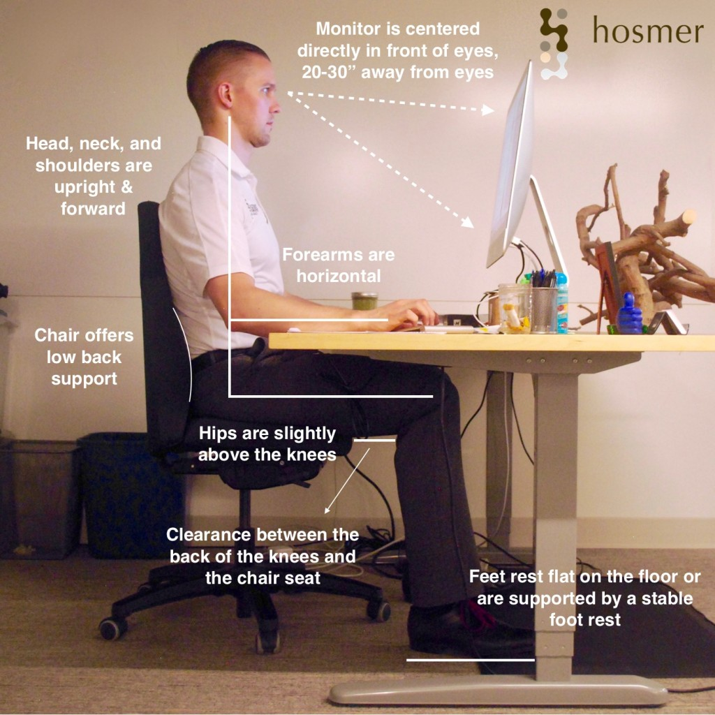 Hosmer Chiropractic Proper Ergonomic Desk Workstation